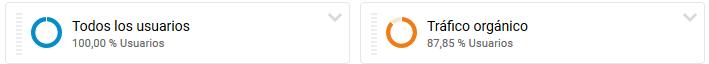 Google Analytics: Segmentos aplicados