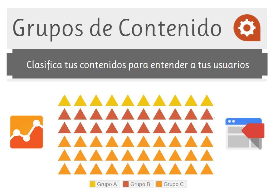 agrupaciones-de-contenido-google-analytics