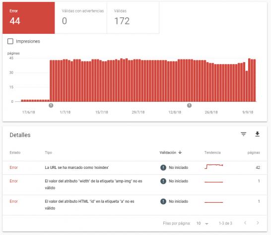 Informe de estdo de AMP en Google Search Console