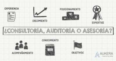 ¿Consultoría, Auditoría o Asesoría Digital?