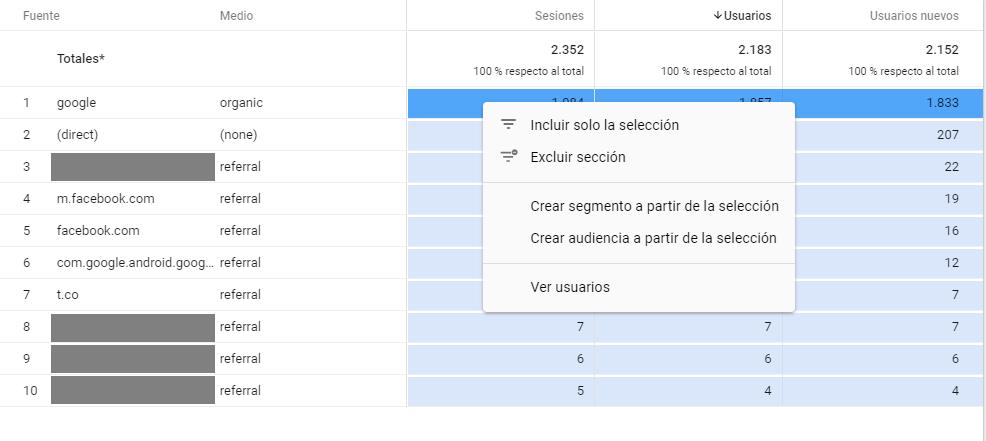 Exploración Análisis Avanzado Google Analytics 360