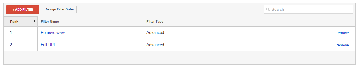 Filters order