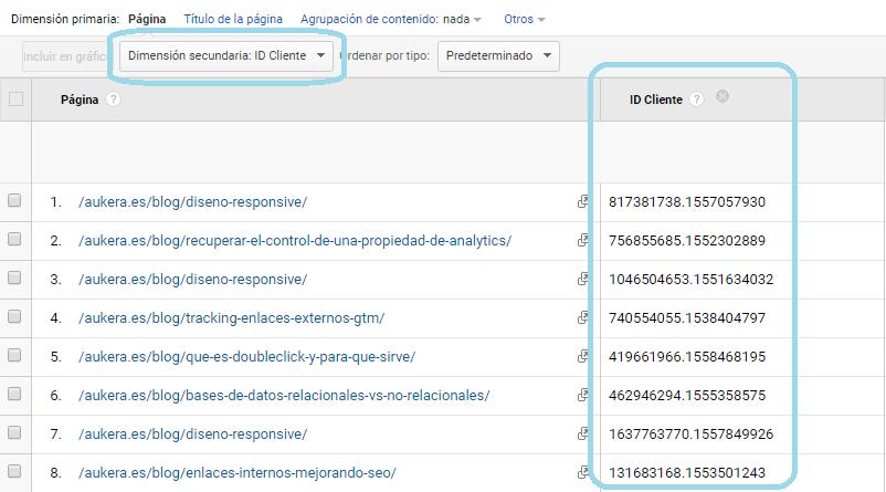 Informe GA con Client ID