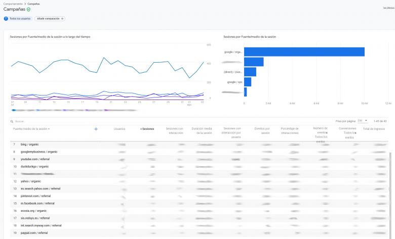 ejemplo informe fuente/medio app+web