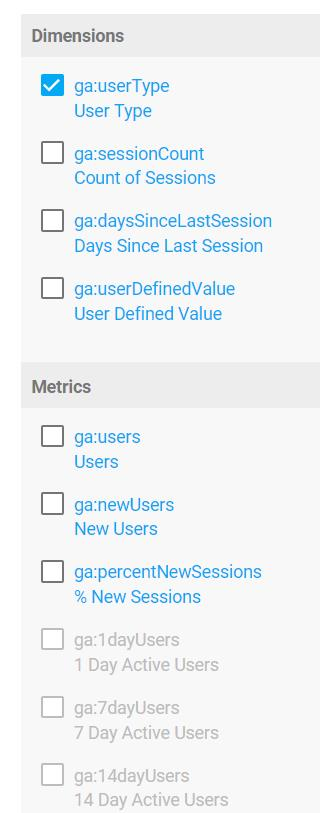 Google Analytics dimensions metrics reference