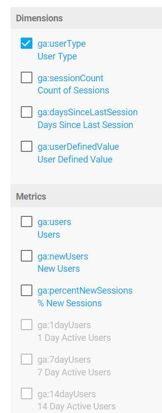 Google Analytics dimensions metrics reference