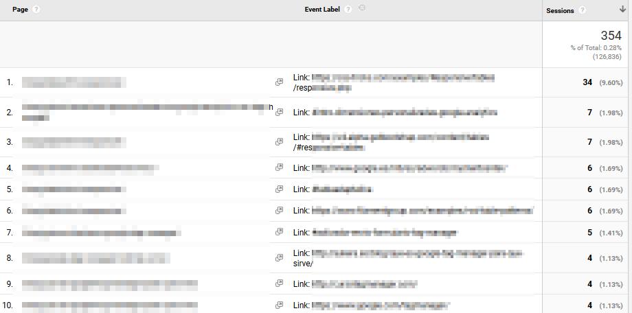 google-analytics-enlaces-externos