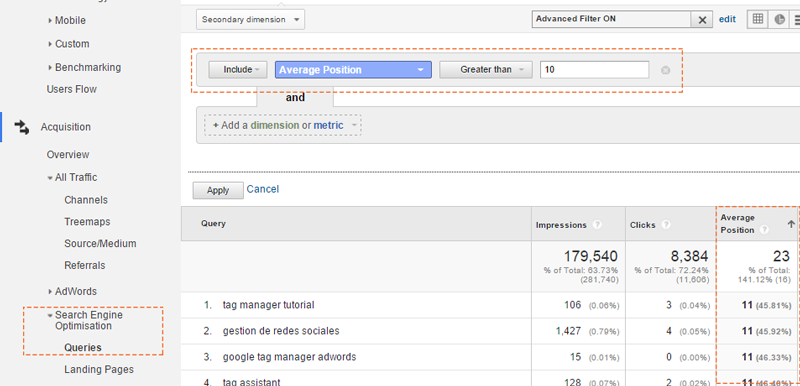 google-analytics-oportunidades-links-internos