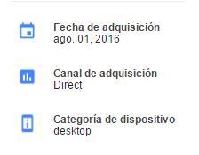 Datos de adquisición de usuarios Google Analytics