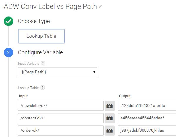 4 key variables in Google Tag Manager - Aukera