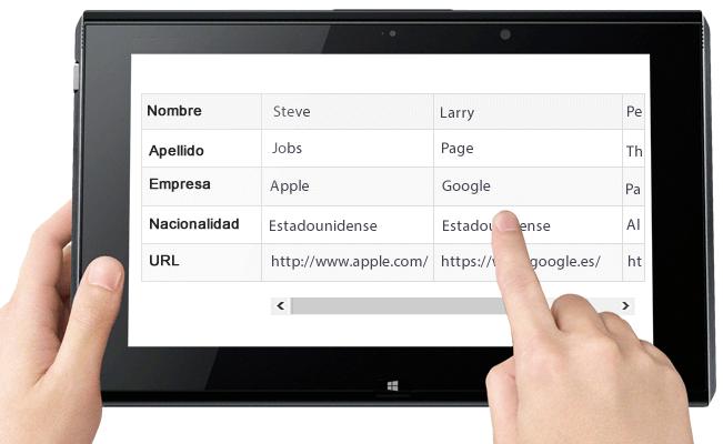 Tabla HTML reinterpretar los datos