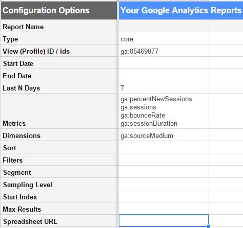 API de Google Analytics - Google Drive