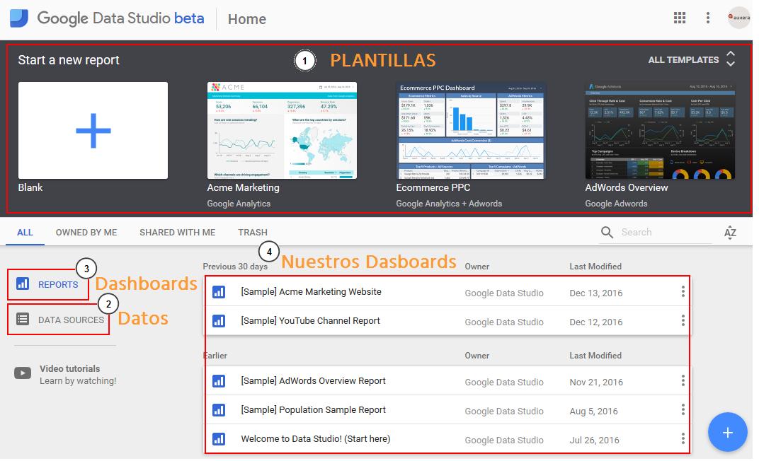 interfaz google data studio
