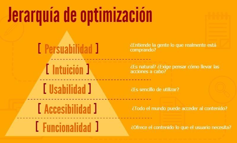 jerarquia-optimizacion-web