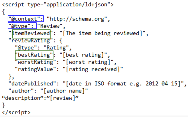 json rich snippet review