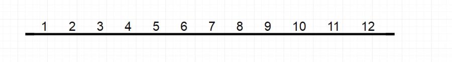 línea de números enteros