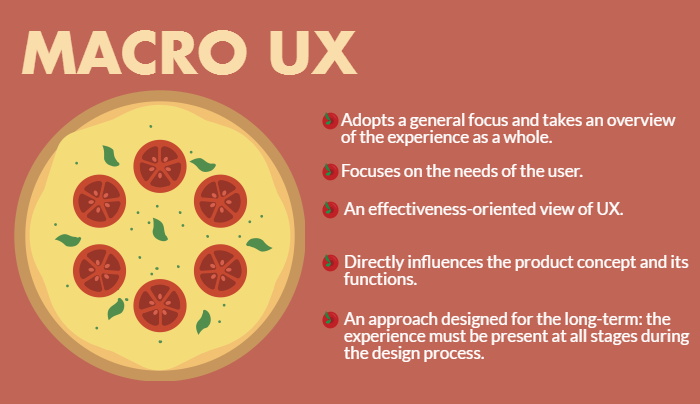 Macro UX