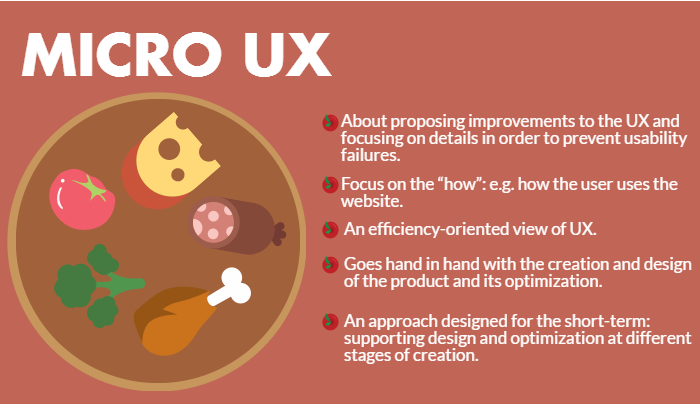 Micro UX