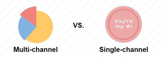 multichannel-singlechannel