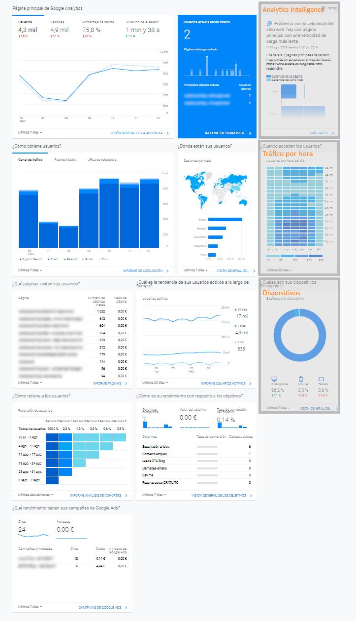 Detalle de funcionalidades de Universal Analytics que han desaparecido en App + Web