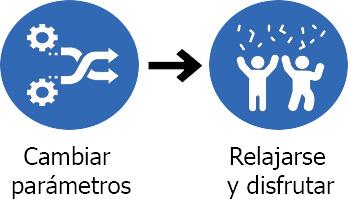 Personalización de la app con Remote Config