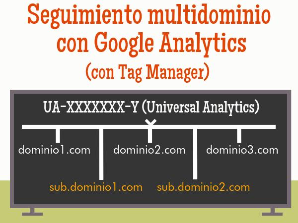 Seguimiento Multidominio Google Analytics (vía Tag Manager)