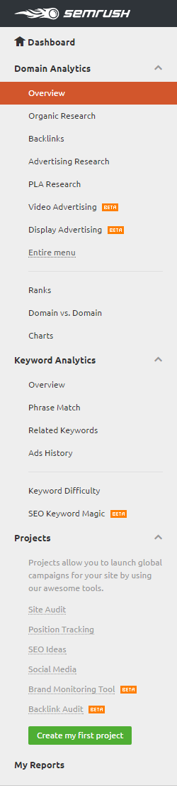 Semrush menu