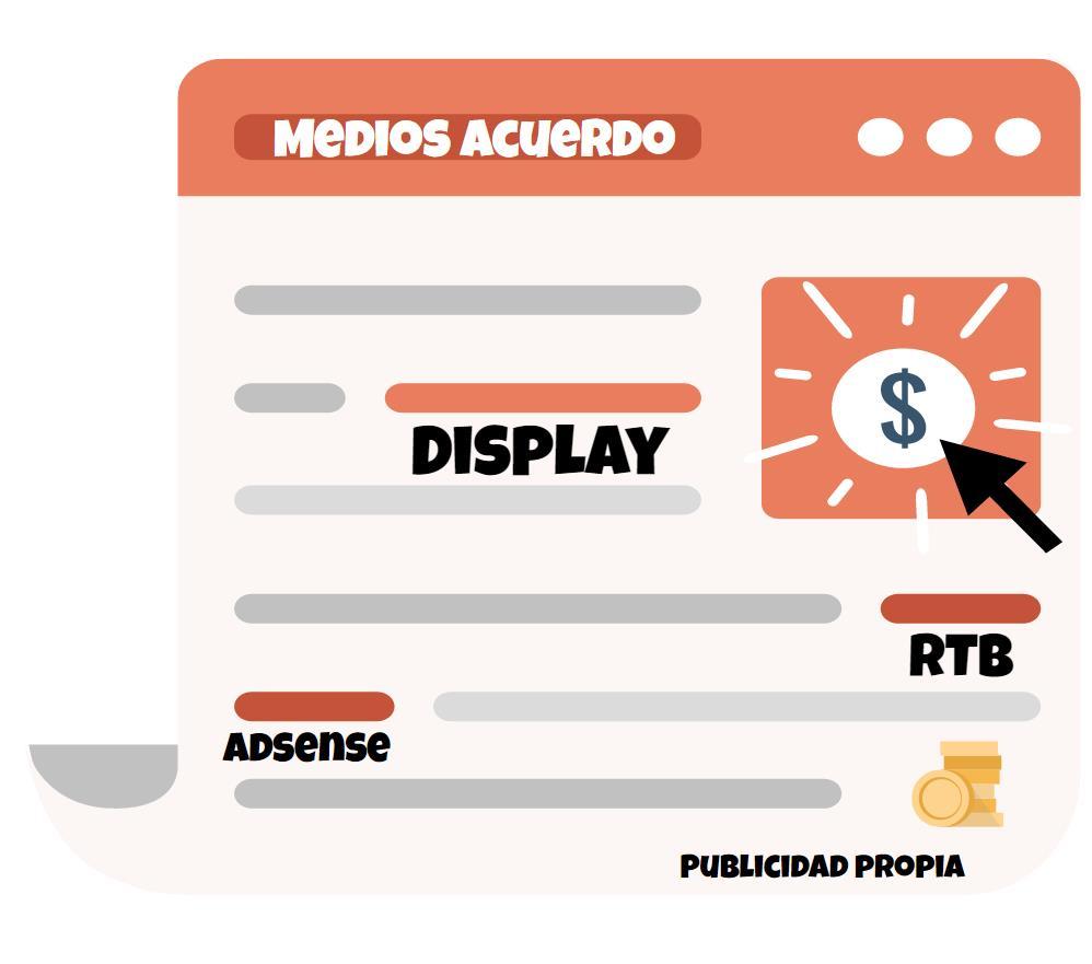 Tipos de publicidad online: Display, RTB, Adsense...